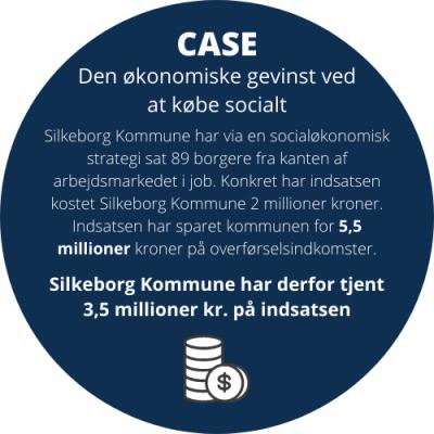 Case - ny